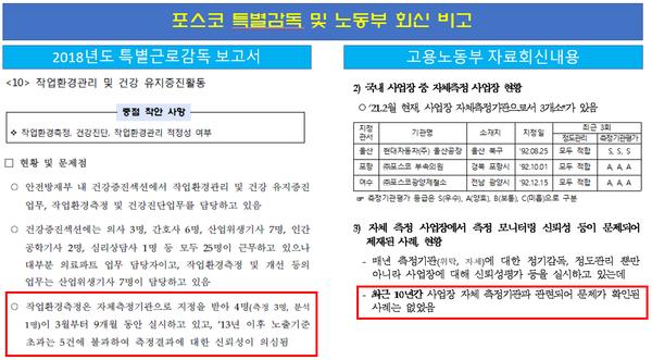 포스코 특별감독보고서 및 고용노동부 회신 비교. 강은미 의원 제공.